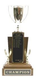 Eighteen Year Perpetual Trophy
