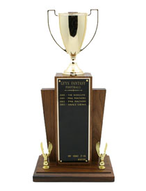 Fifteen Year Perpetual Trophy